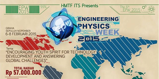 Engineering Physics Week 2015