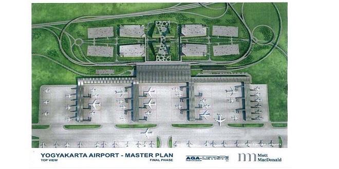 Yogyakarta Airport